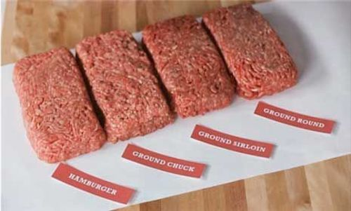 ground beef | grilling meatloaf | how to grill meatloaf