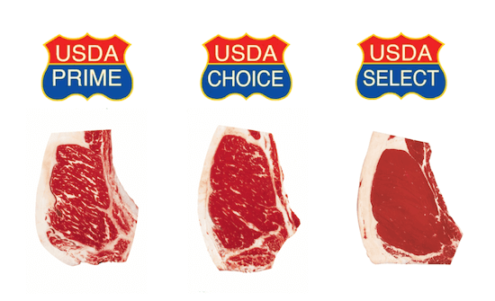 USDA grades | lean beef options | examples of lean beef
